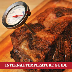 Internal Temp Guide